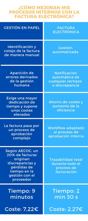 Infografía beneficios recepción