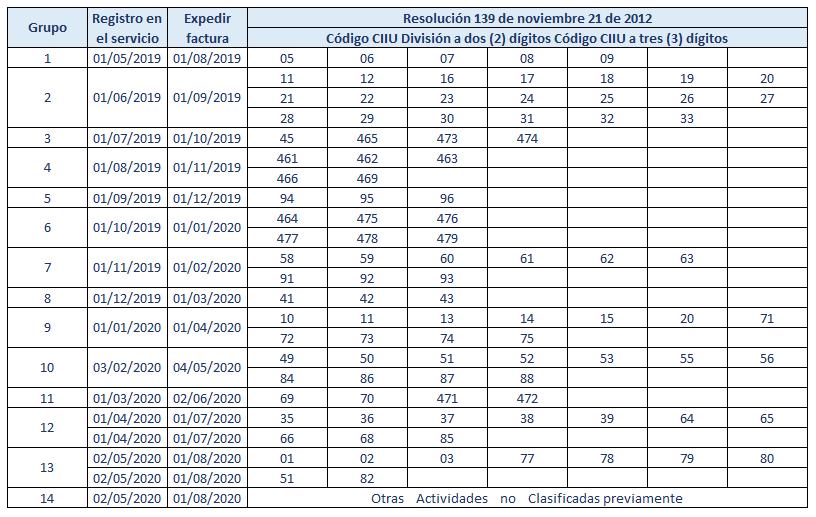 Calendario Obligados Colombia copia