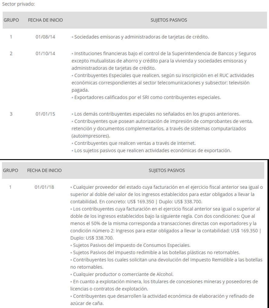Calendario obligatoriedad Ecuador1.png
