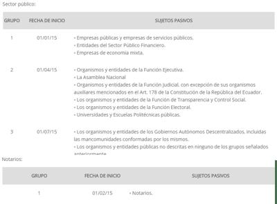 Calendario obligatoriedad Ecuador2.png
