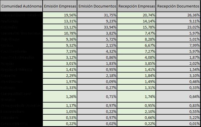 Datos Estudio FE 2016.png