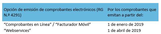 Medios electrónicos-1