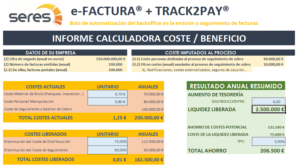 SERES TRACK2PAY - Calculadora COSTES