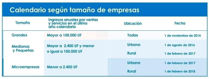 Calendario Obligados Chile.jpg