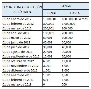 Calendario Obligados Guatemala.png