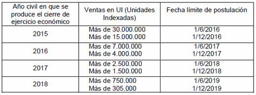 Calendario Obligados Uruguay.png