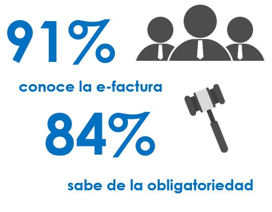 Estudio FE Colombia resultados.png